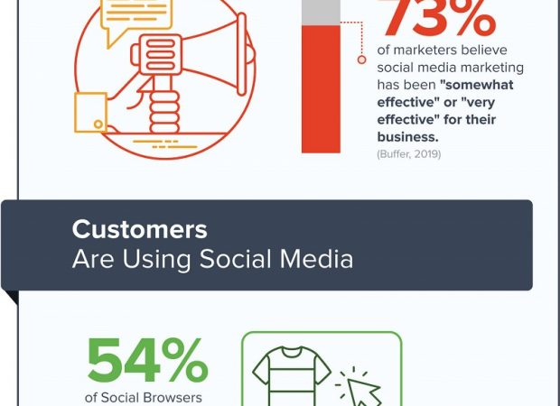 10 Social Media Statistics You Need to Know in 2019 [Infographic]