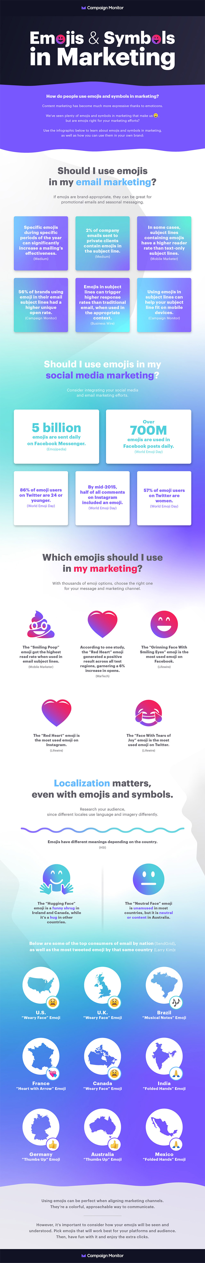 How to Use Emojis and Symbols to Improve Your Marketing Strategy [Infographic]