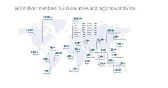 LinkedIn Reaches 660 Million Members
